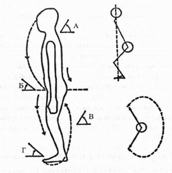 Упадок сил, кручение суставов, мурашки в конечностях блокада новокаиновая коленного сустава