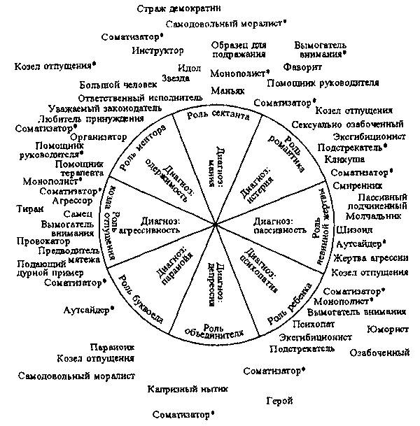 Николай Козлов Синтон Психология Тренинги Рудестам Кьелл  щелкните и изображение увеличится