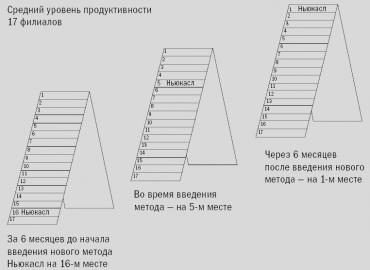 щелкните, и изображение увеличится